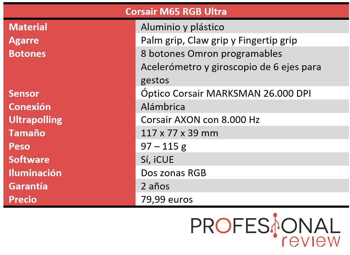 Corsair M65 RGB Ultra Características