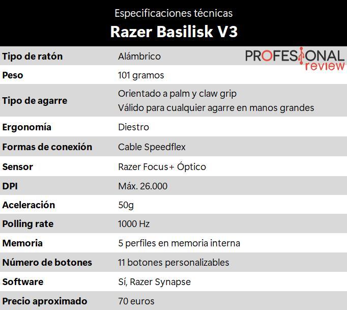 Especificaciones tecnicas Razer Basilisk V3