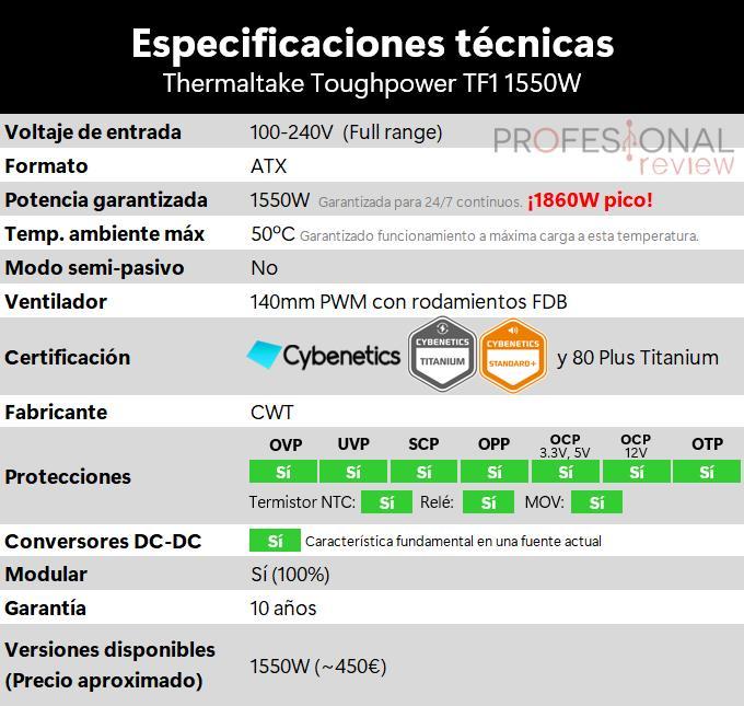 Especificaciones técnicas Thermaltake Toughpower TF1 1550W