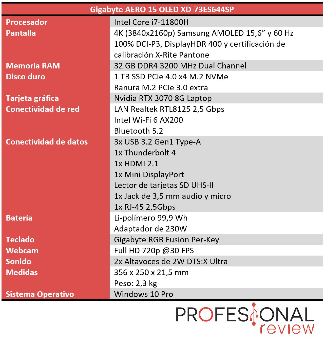 Gigabyte AERO 15 OLED XD Características