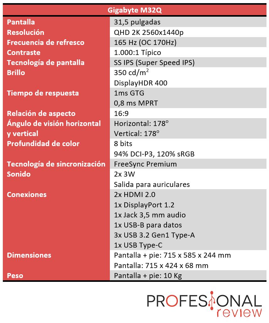 Gigabyte M32Q Características