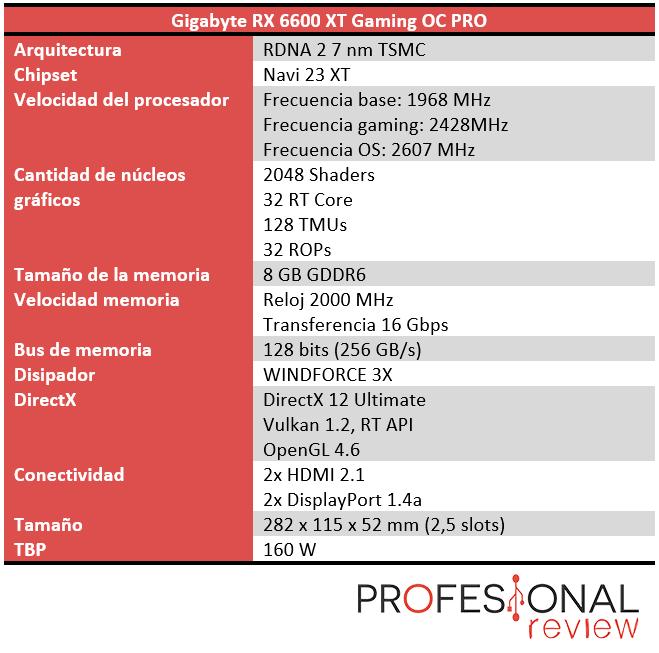Gigabyte RX 6600 XT Gaming OC PRO Características