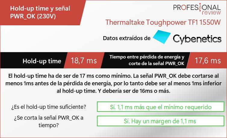 Hold Up time Thermaltake Toughpower TF1 ARGB 1550W