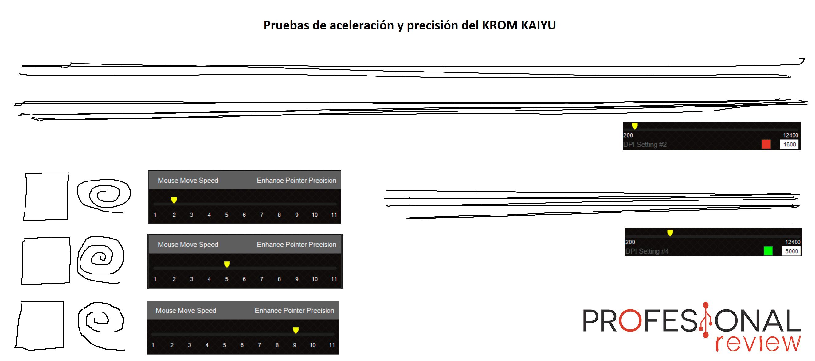 Krom Kaiyu Review