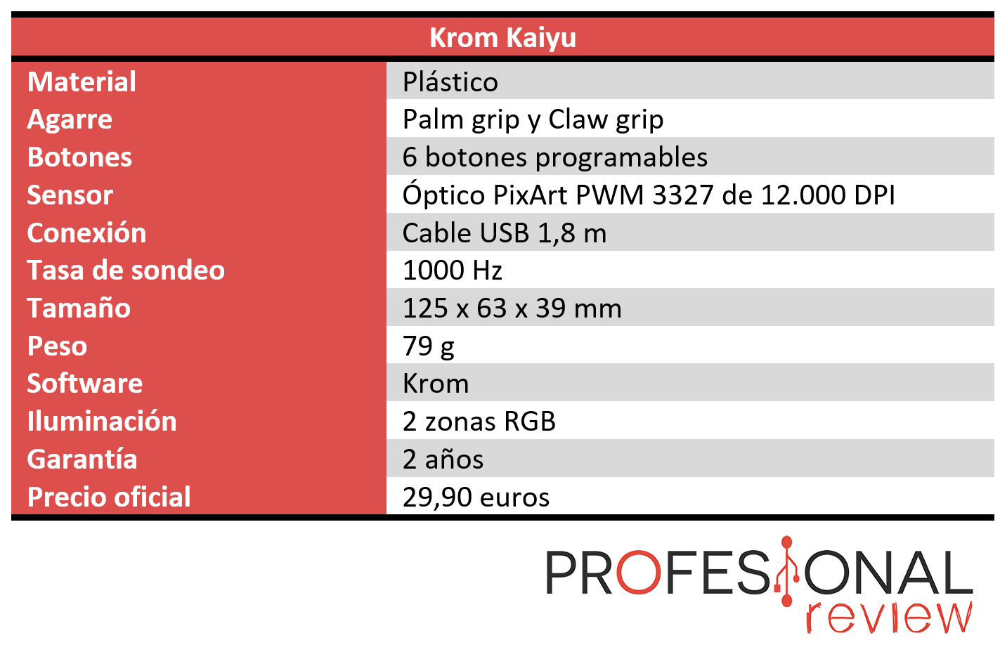 Krom Kaiyu Características