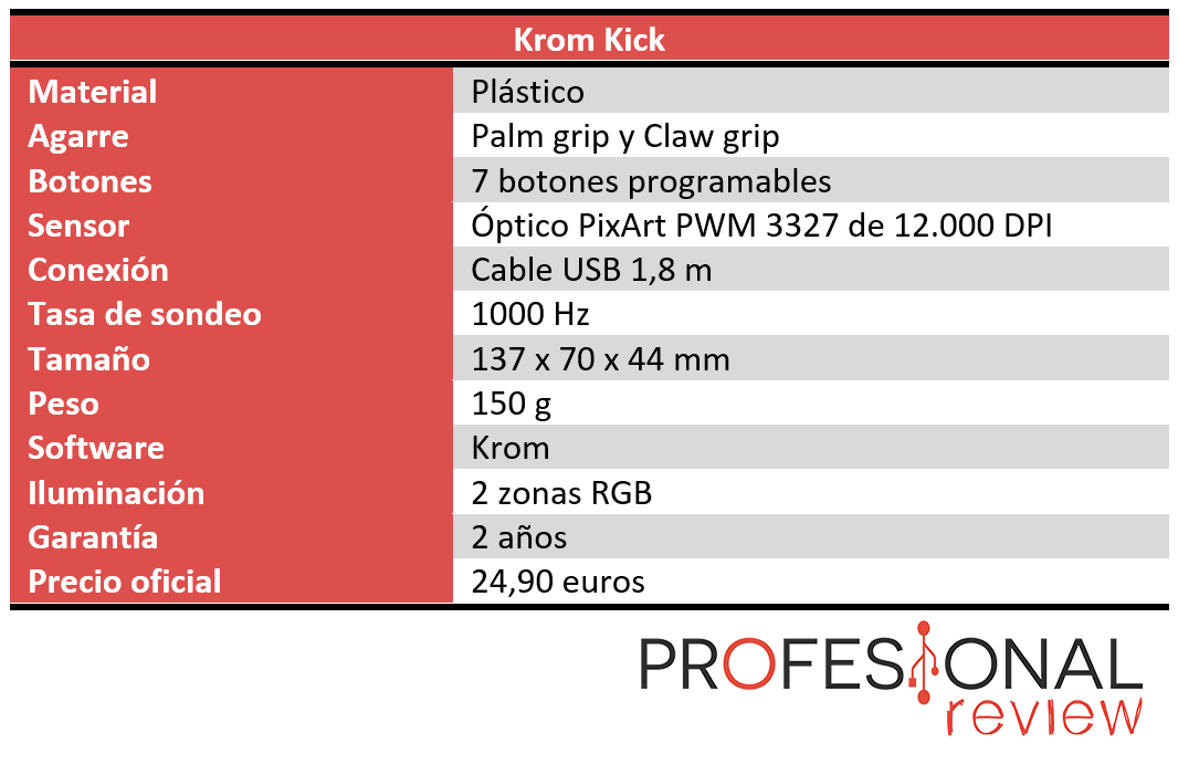 Krom Kick Características