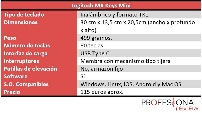 Logitech MX Keys Mini caracteristicas