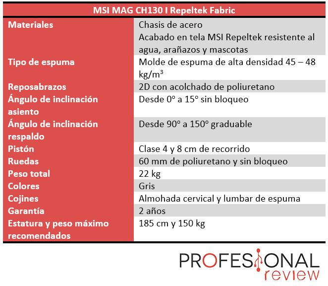 MSI MAG CH130 I Repeltek Fabric Características