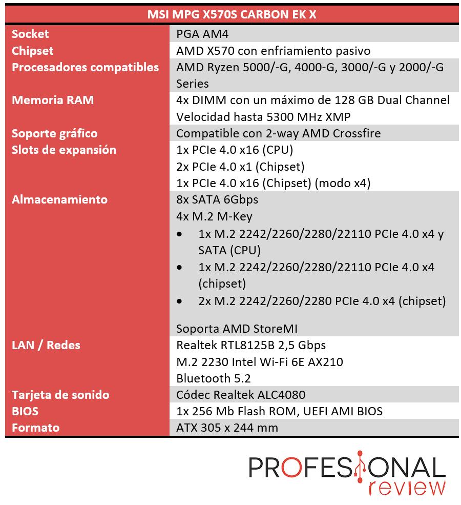 MSI MPG X570S CARBON EK X Características