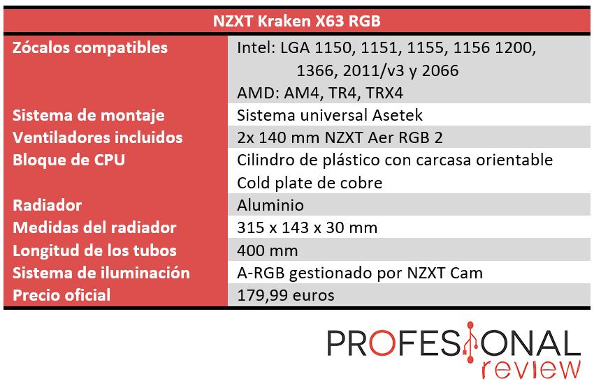 NZXT Kraken X63 RGB Características