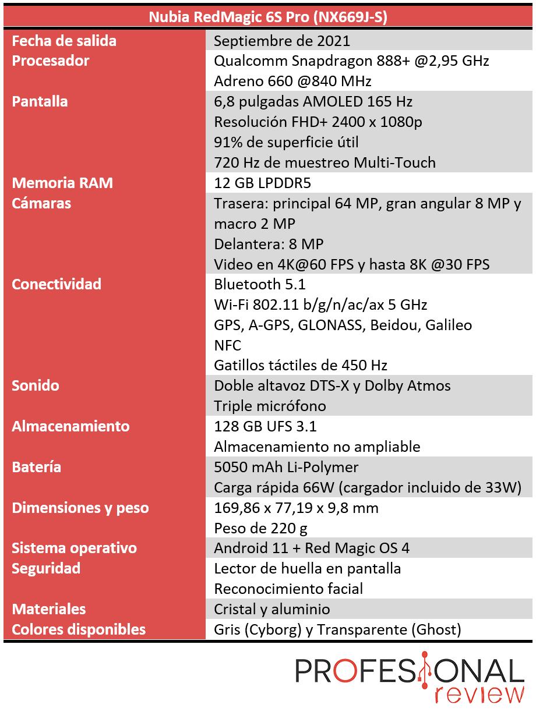 Nubia RedMagic 6S Pro Características
