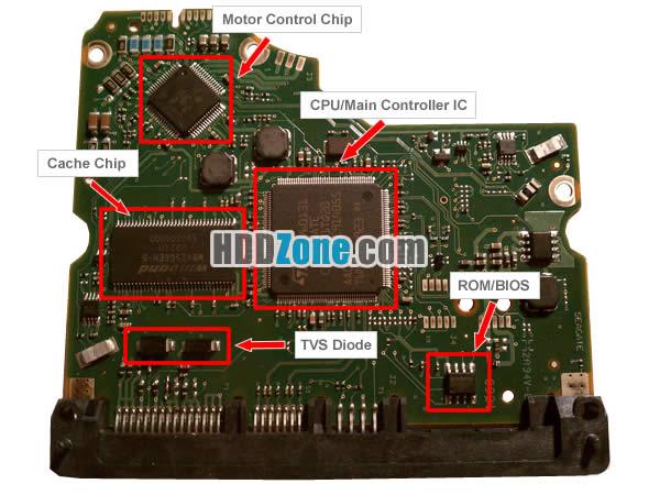 Partes PCB HDD