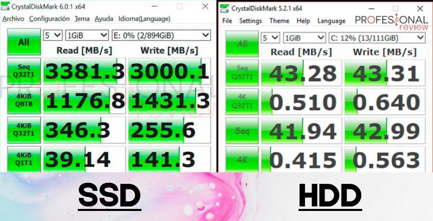 SSD vs HDD performance