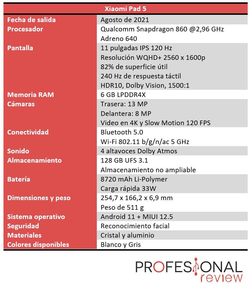 Xiaomi Pad 5 Características