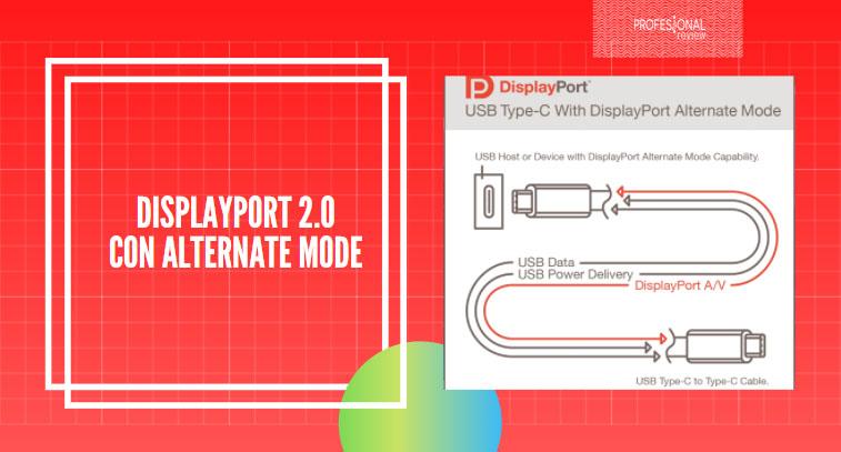 displayport 2.0 alt mode