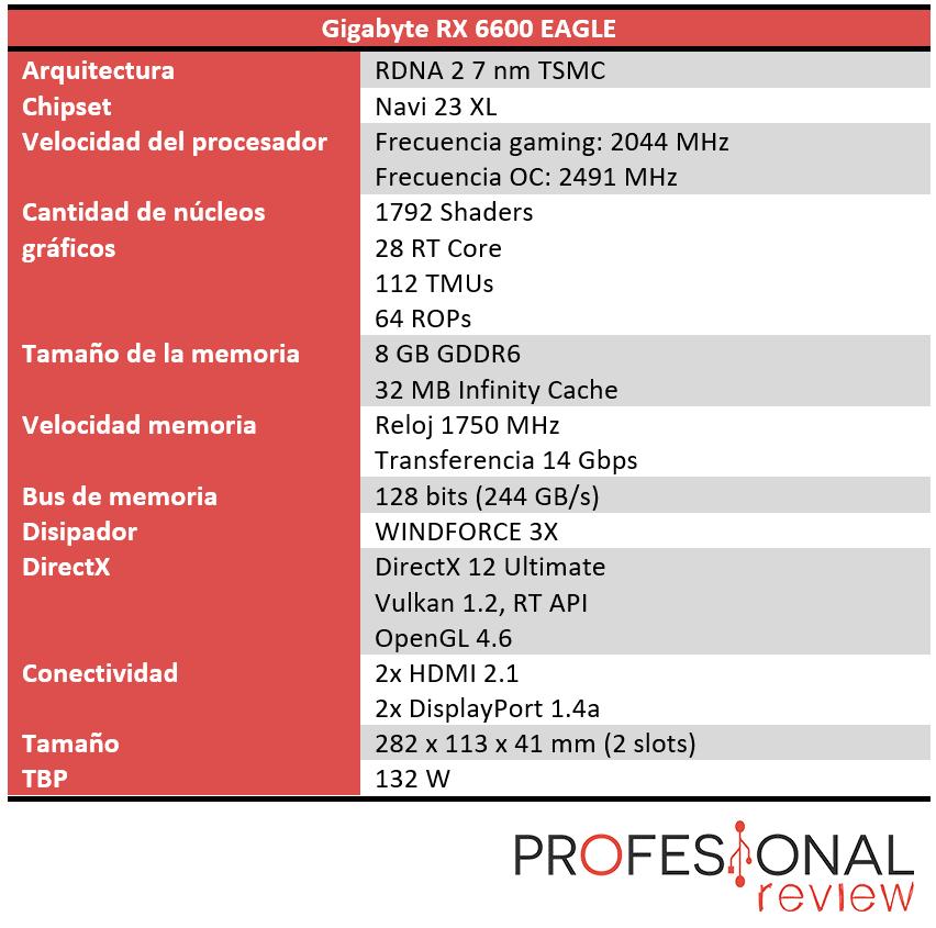 Gigabyte RX 6600 EAGLE Características