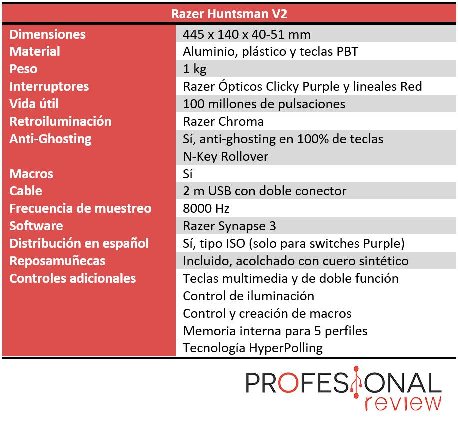 Razer Huntsman V2 Características